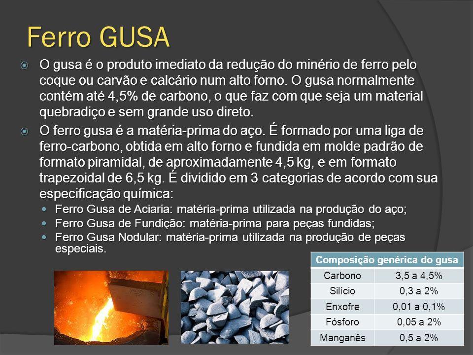 Ferro GUSA O gusa é o produto imediato da redução do minério de ferro pelo coque ou carvão e calcário num alto forno. O gusa normalmente contém até 4,