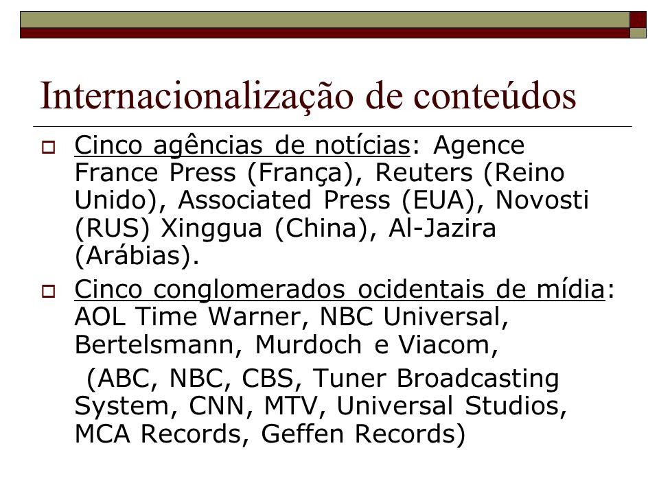Internacionalização de conteúdos Cinco agências de notícias: Agence France Press (França), Reuters (Reino Unido), Associated Press (EUA), Novosti (RUS) Xinggua (China), Al-Jazira (Arábias).