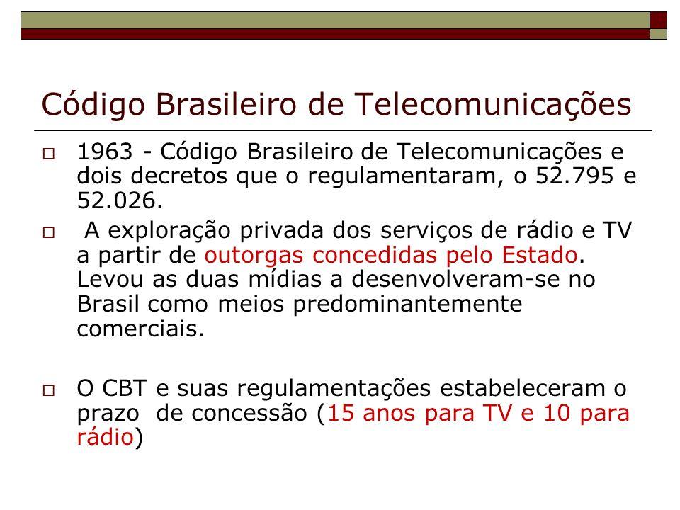 Código Brasileiro de Telecomunicações 1963 - Código Brasileiro de Telecomunicações e dois decretos que o regulamentaram, o 52.795 e 52.026. A exploraç