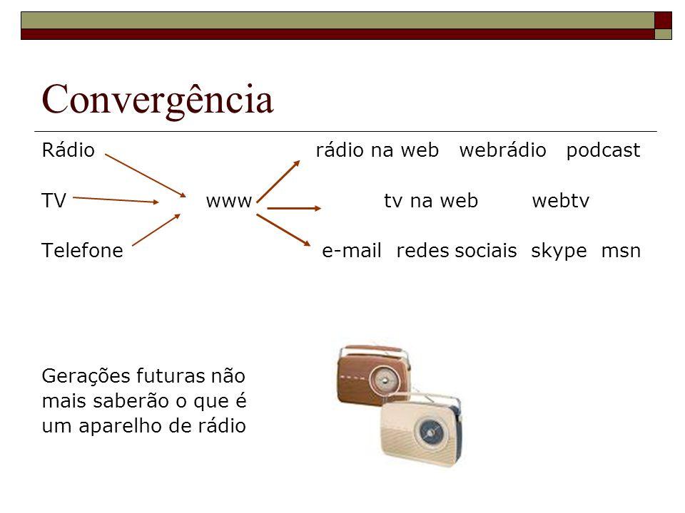 Convergência Rádio rádio na web webrádio podcast TV wwwtv na web webtv Telefone e-mail redes sociais skype msn Gerações futuras não mais saberão o que