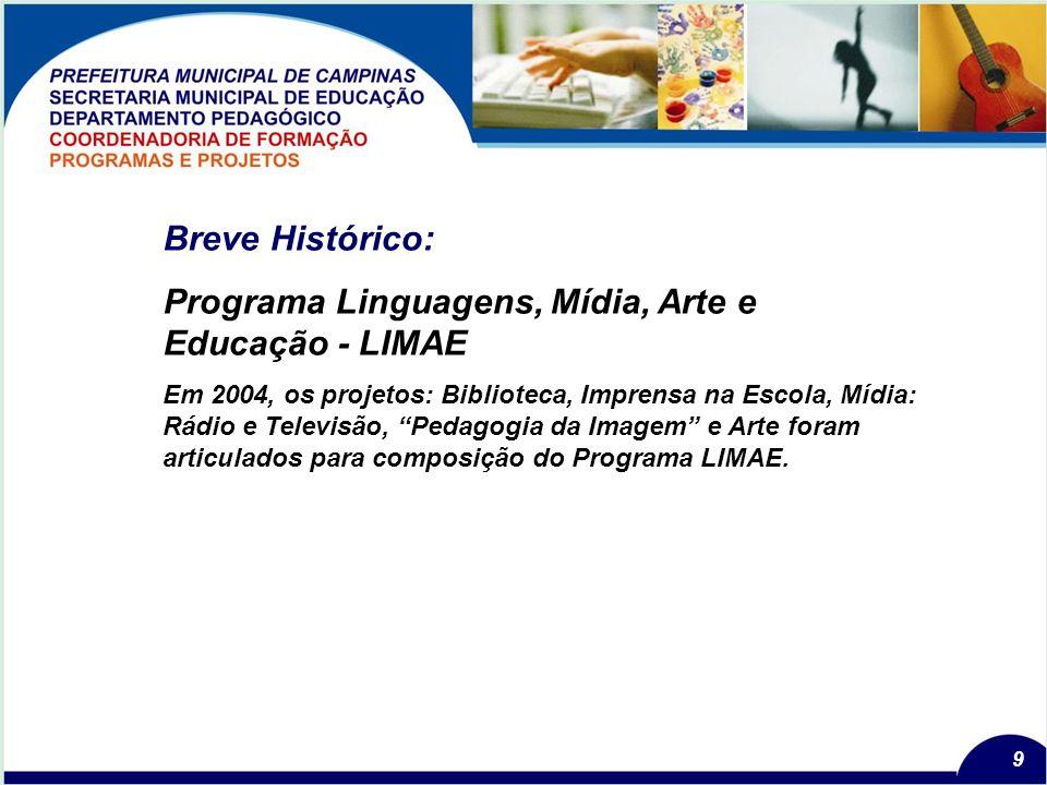 10 Contexto Atual: Programa Linguagens e Educação Em 2007, além dos projetos: Biblioteca, Imprensa na Escola, Mídia: Rádio e Televisão, Pedagogia da Imagem, foi incorporado o Projeto Línguas: Francês e Italiano.