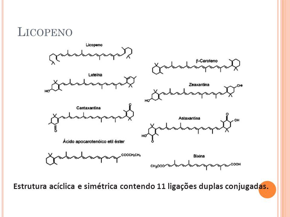 L ICOPENO Estrutura acíclica e simétrica contendo 11 ligações duplas conjugadas.