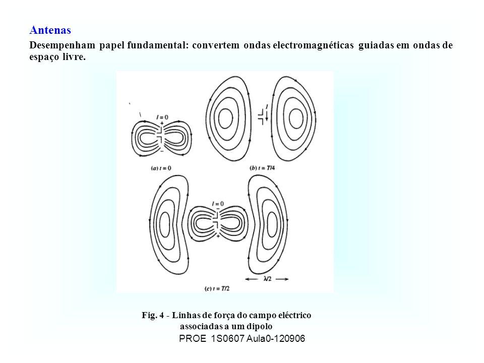 PROE 1S0607 Aula0-120906 Antenas Desempenham papel fundamental: convertem ondas electromagnéticas guiadas em ondas de espaço livre.