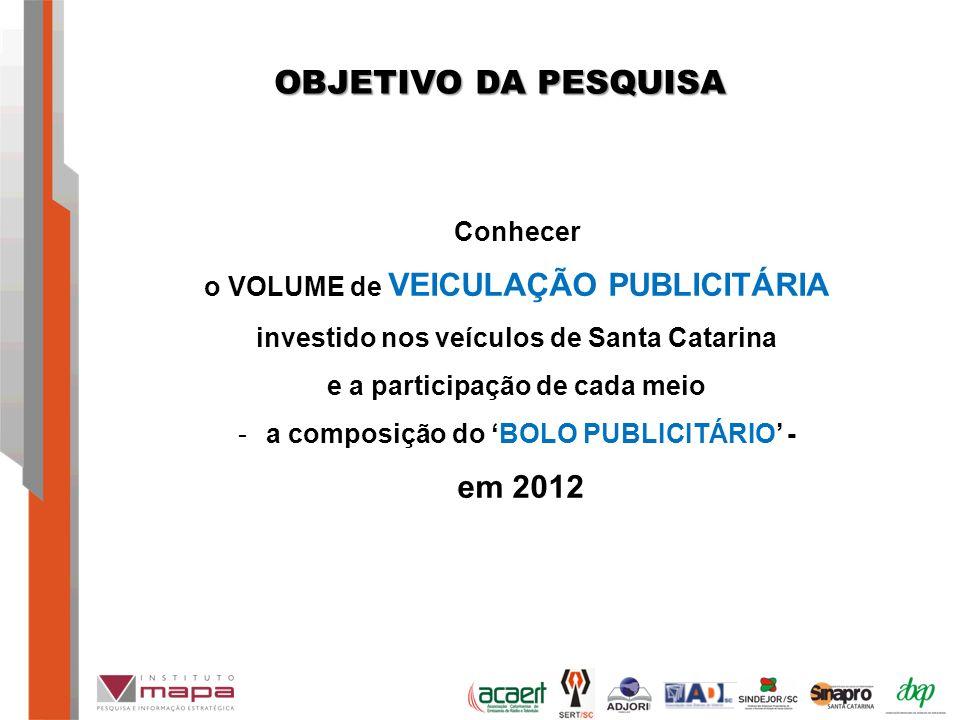 OBJETIVO DA PESQUISA Conhecer o VOLUME de VEICULAÇÃO PUBLICITÁRIA investido nos veículos de Santa Catarina e a participação de cada meio -a composição do BOLO PUBLICITÁRIO - em 2012