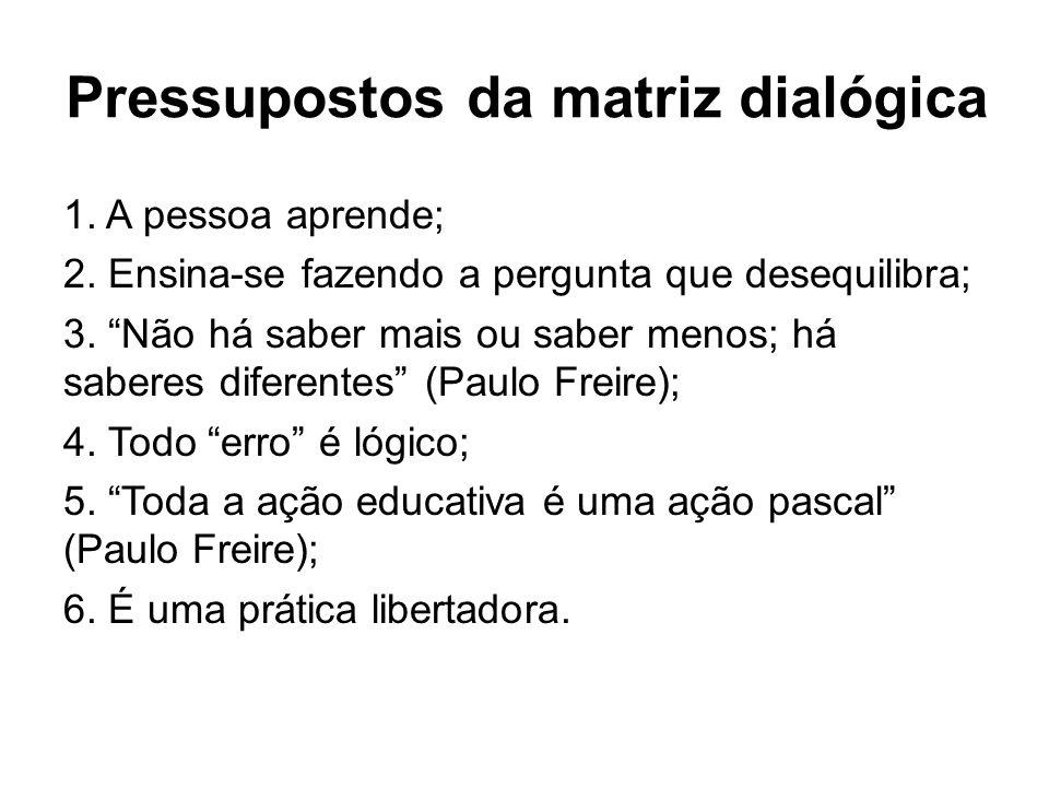 Pressupostos da matriz dialógica 1. A pessoa aprende; 2.