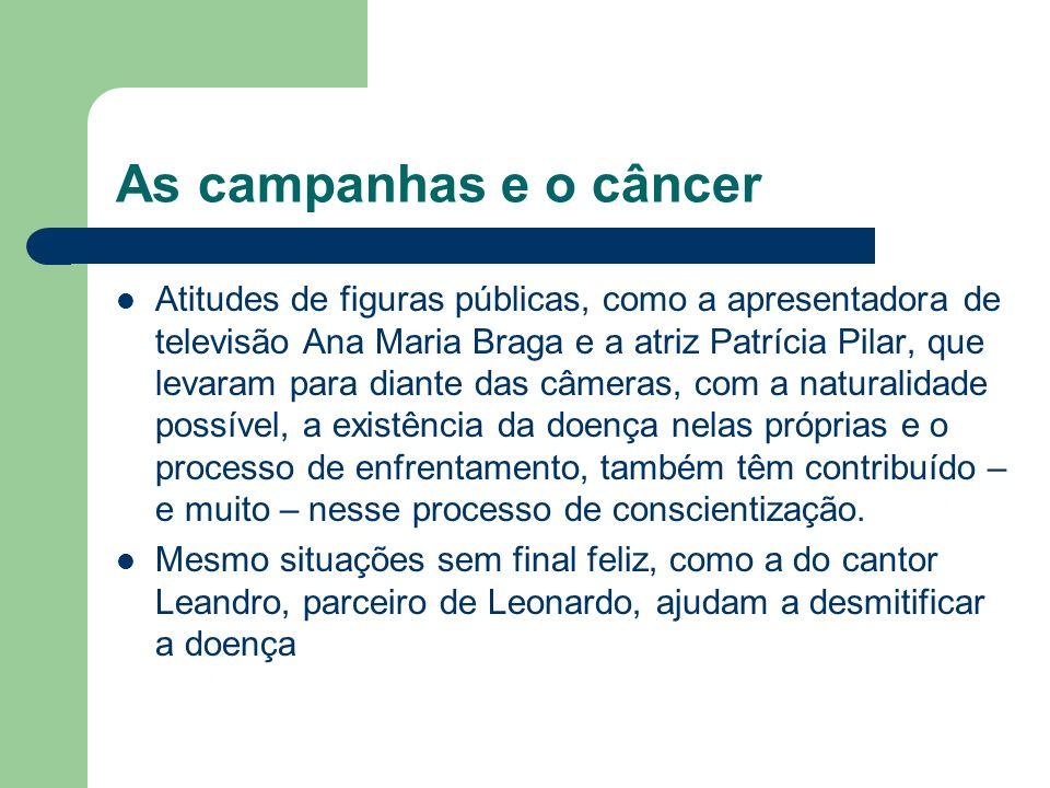 As campanhas e o câncer Atitudes de figuras públicas, como a apresentadora de televisão Ana Maria Braga e a atriz Patrícia Pilar, que levaram para dia