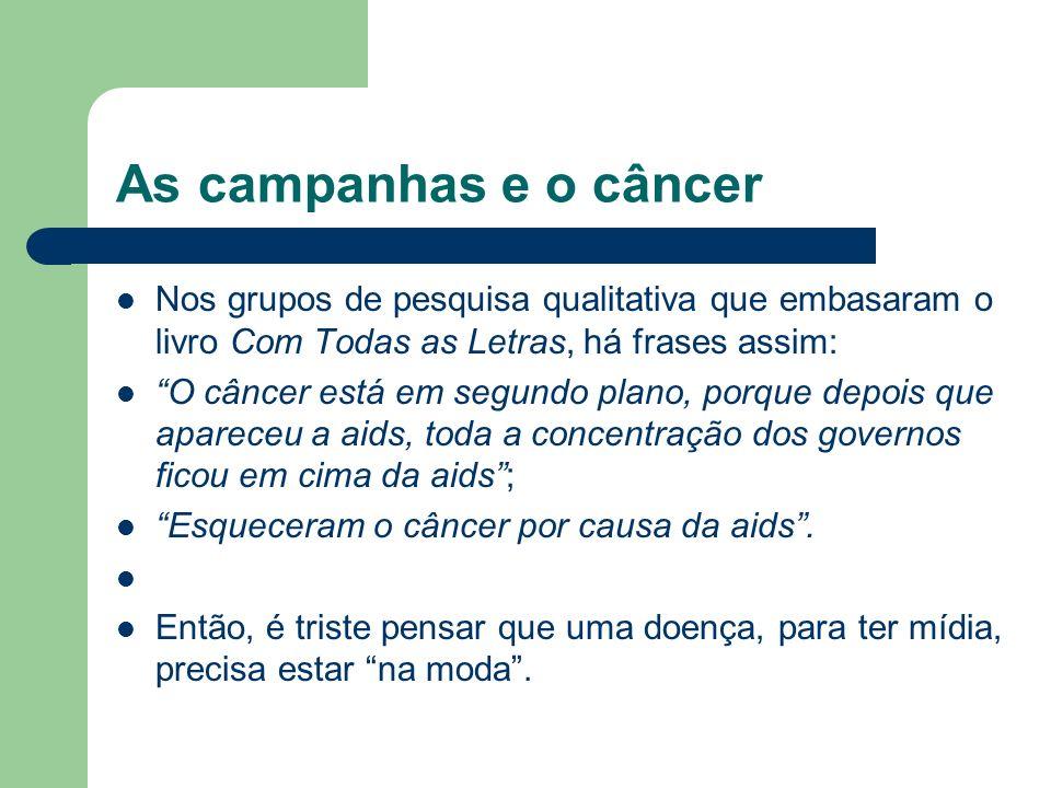 As campanhas e o câncer Nos grupos de pesquisa qualitativa que embasaram o livro Com Todas as Letras, há frases assim: O câncer está em segundo plano,