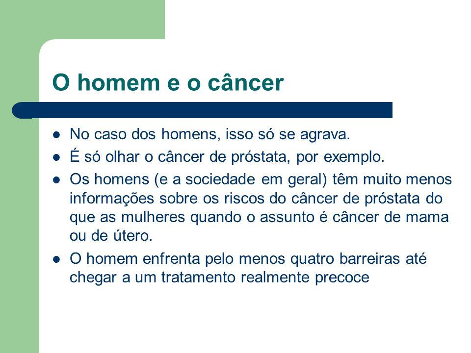 O homem e o câncer No caso dos homens, isso só se agrava. É só olhar o câncer de próstata, por exemplo. Os homens (e a sociedade em geral) têm muito m
