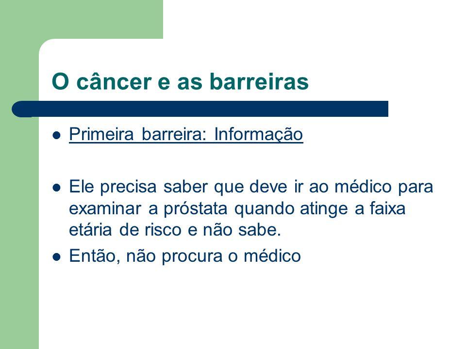 O câncer e as barreiras Primeira barreira: Informação Ele precisa saber que deve ir ao médico para examinar a próstata quando atinge a faixa etária de