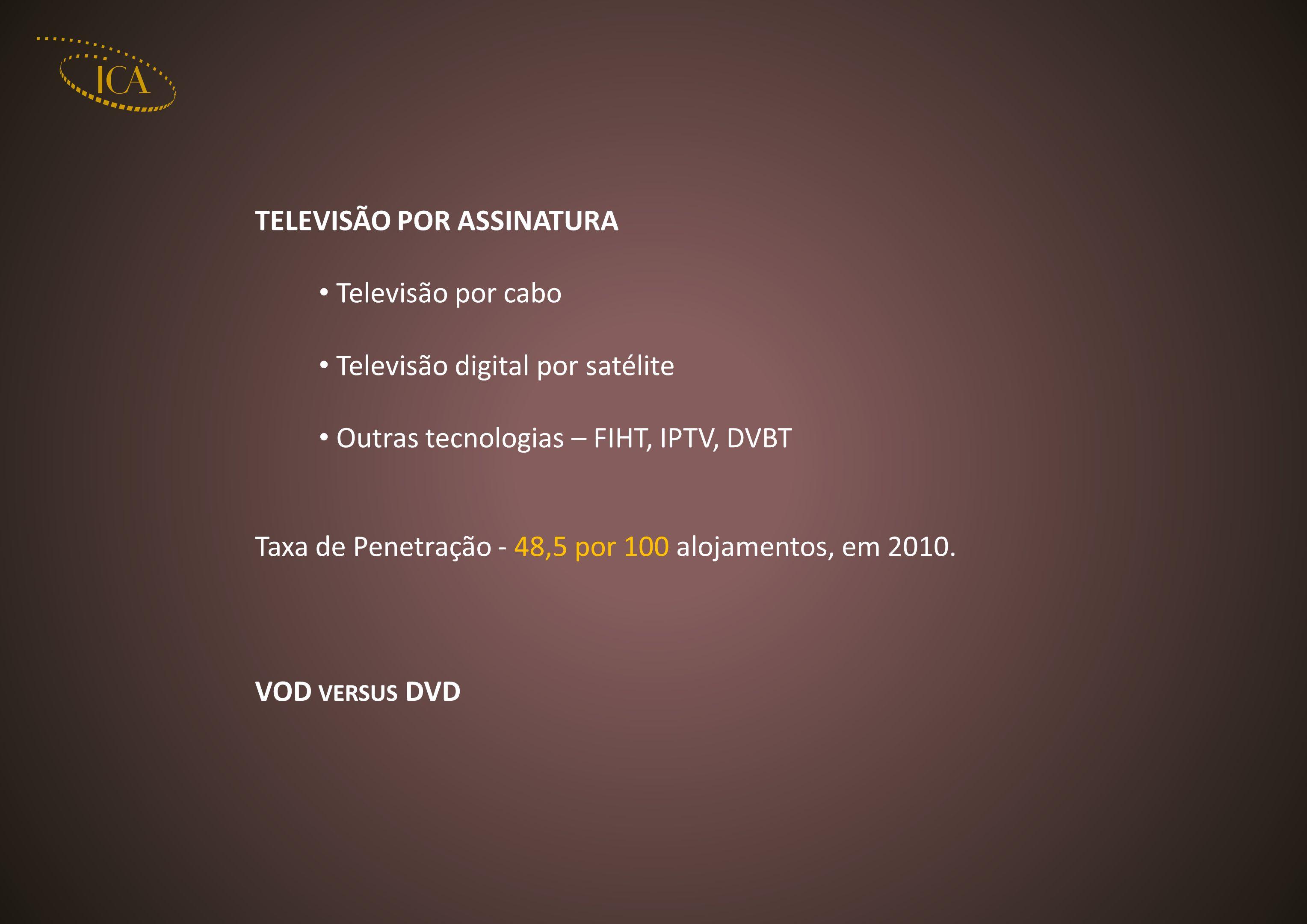 TELEVISÃO POR ASSINATURA Televisão por cabo Televisão digital por satélite Outras tecnologias – FIHT, IPTV, DVBT Taxa de Penetração - 48,5 por 100 alojamentos, em 2010.