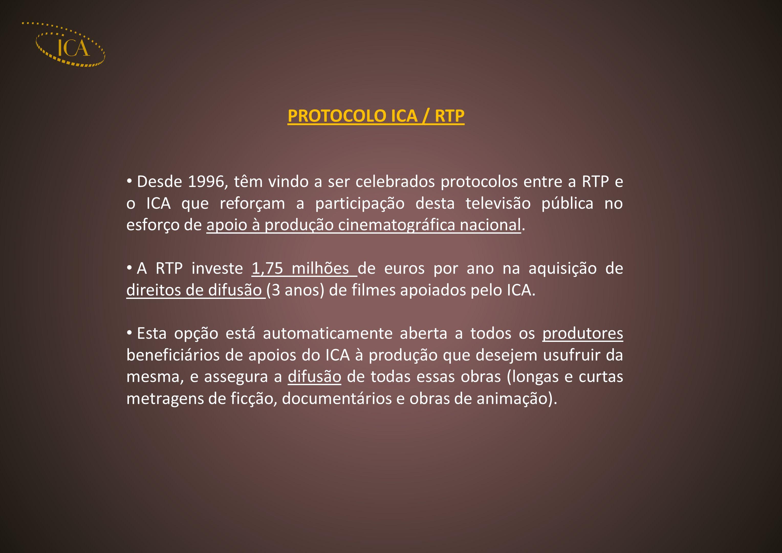 Desde 1996, têm vindo a ser celebrados protocolos entre a RTP e o ICA que reforçam a participação desta televisão pública no esforço de apoio à produç