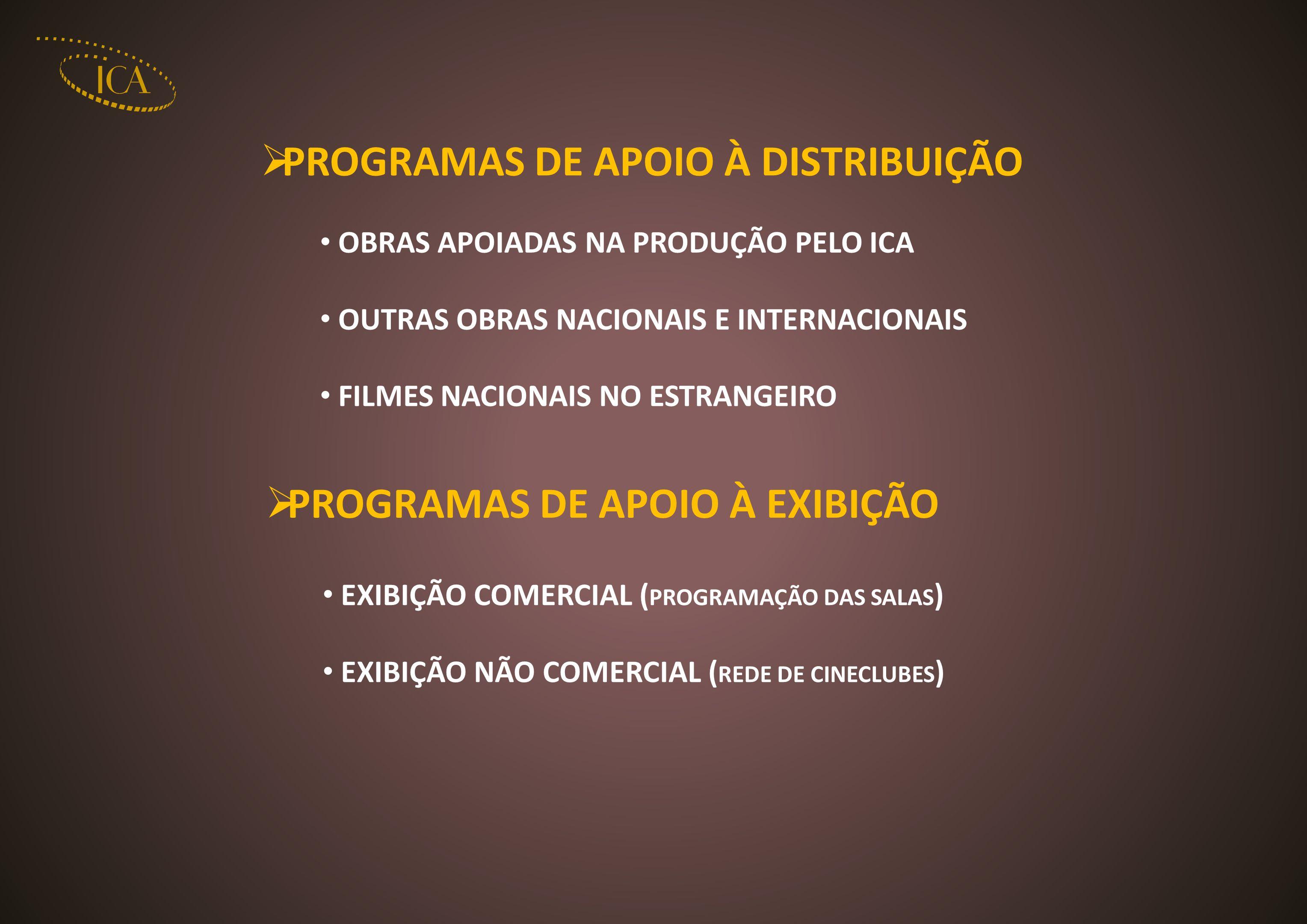 PROGRAMAS DE APOIO À DISTRIBUIÇÃO OBRAS APOIADAS NA PRODUÇÃO PELO ICA OUTRAS OBRAS NACIONAIS E INTERNACIONAIS FILMES NACIONAIS NO ESTRANGEIRO PROGRAMAS DE APOIO À EXIBIÇÃO EXIBIÇÃO COMERCIAL ( PROGRAMAÇÃO DAS SALAS ) EXIBIÇÃO NÃO COMERCIAL ( REDE DE CINECLUBES )