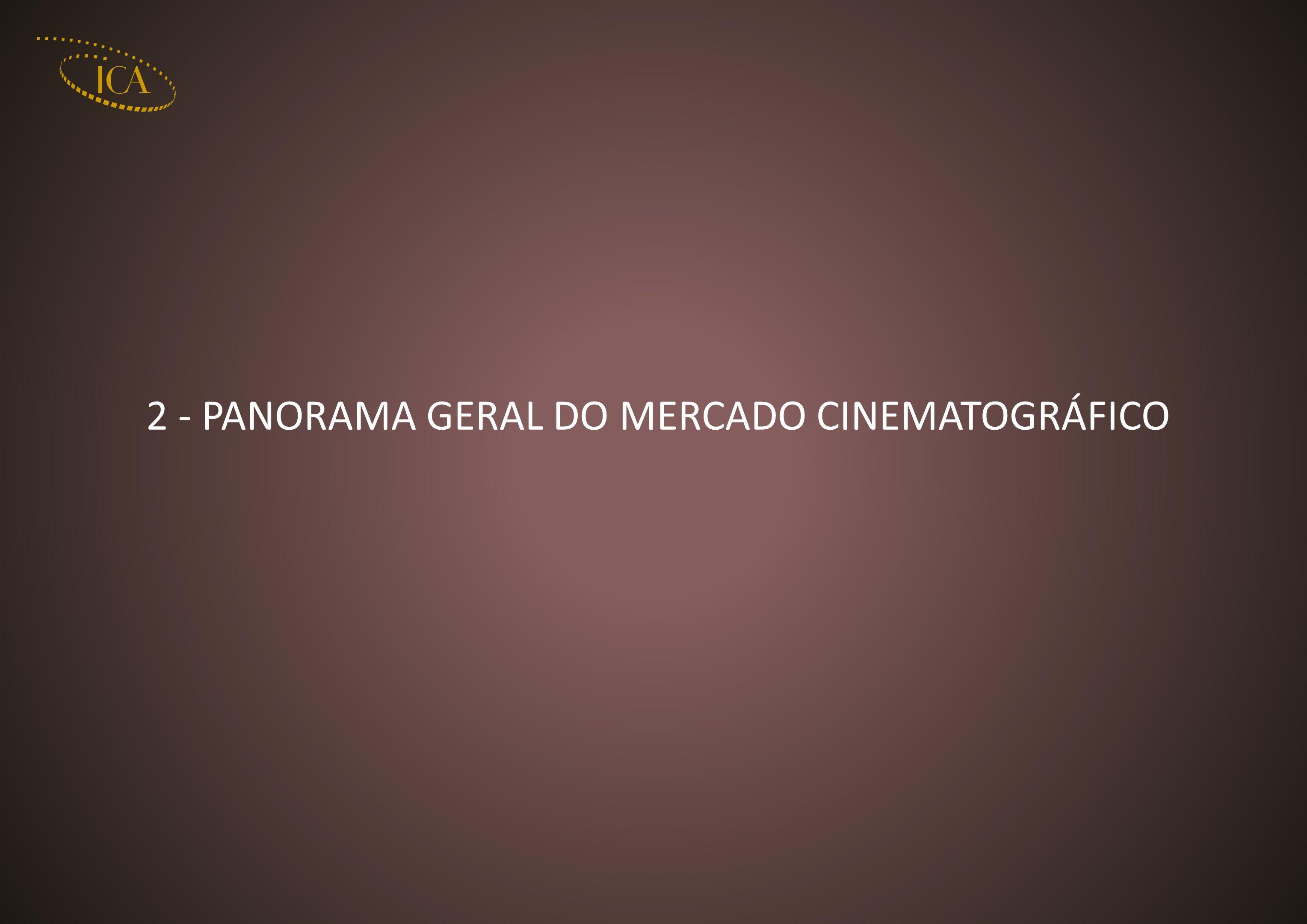 2 - PANORAMA GERAL DO MERCADO CINEMATOGRÁFICO