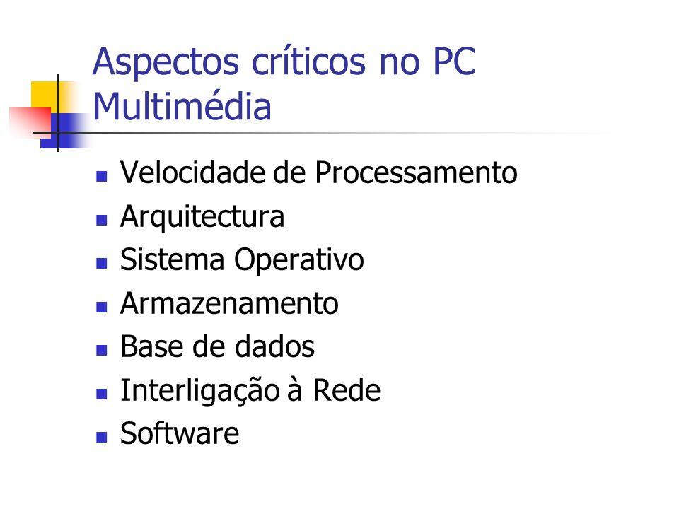 Aspectos críticos no PC Multimédia Velocidade de Processamento Arquitectura Sistema Operativo Armazenamento Base de dados Interligação à Rede Software