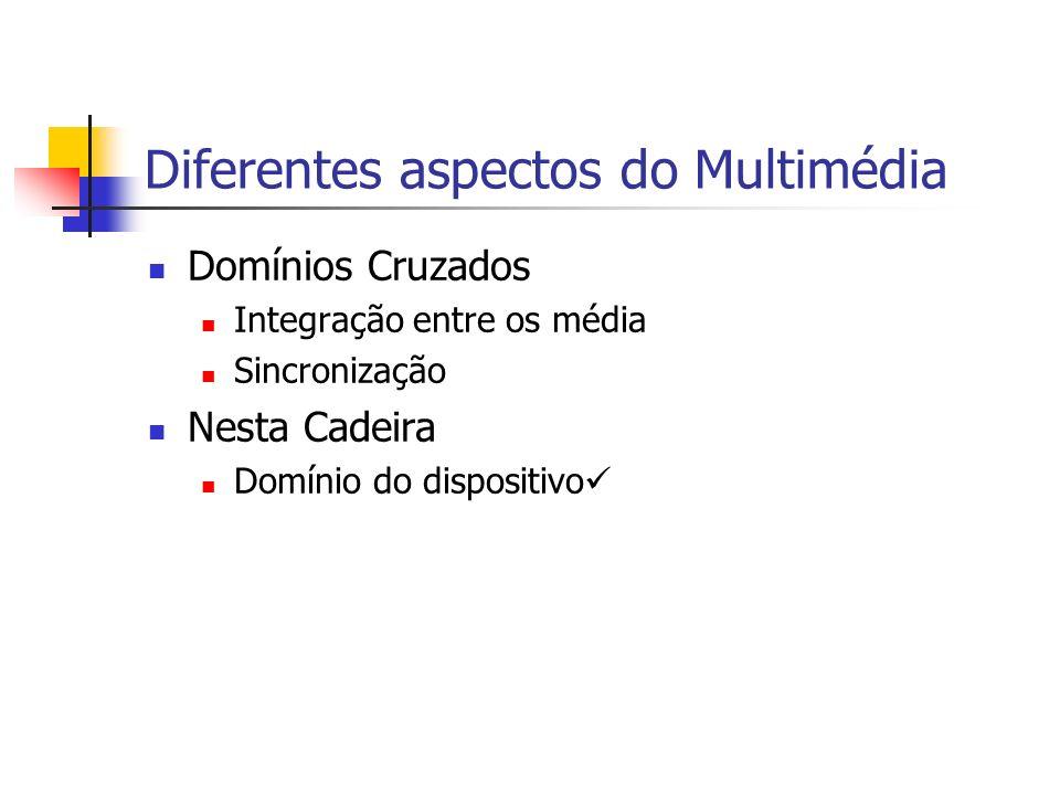 Diferentes aspectos do Multimédia Domínios Cruzados Integração entre os média Sincronização Nesta Cadeira Domínio do dispositivo