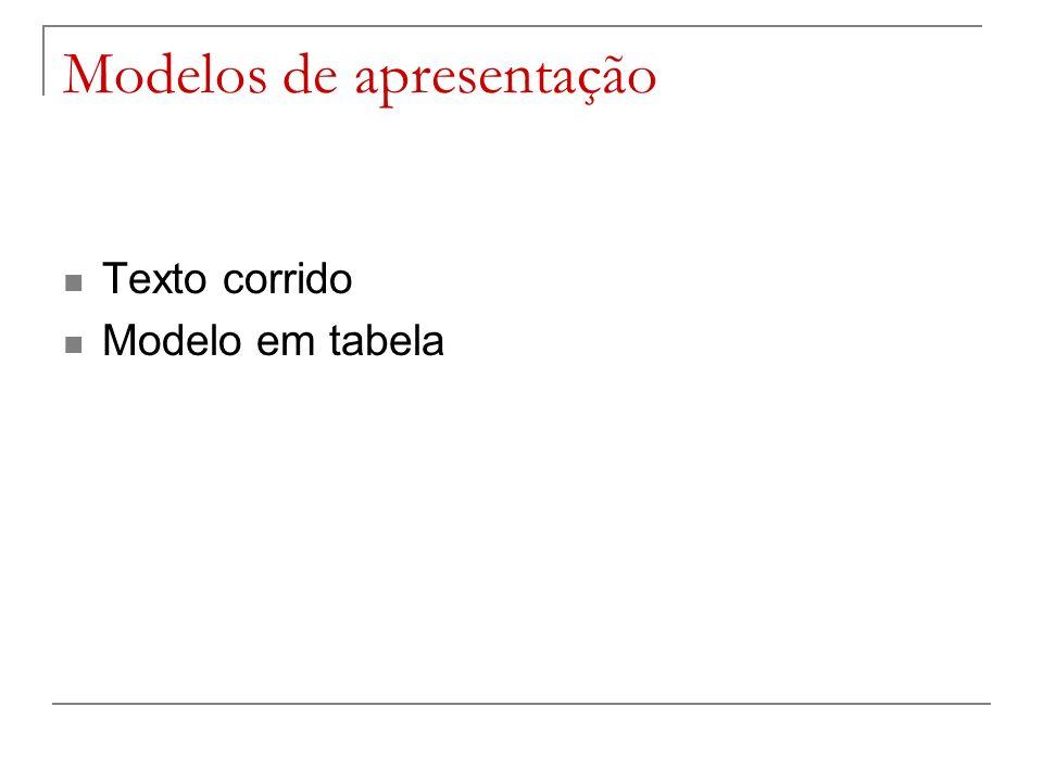Modelos de apresentação Texto corrido Modelo em tabela