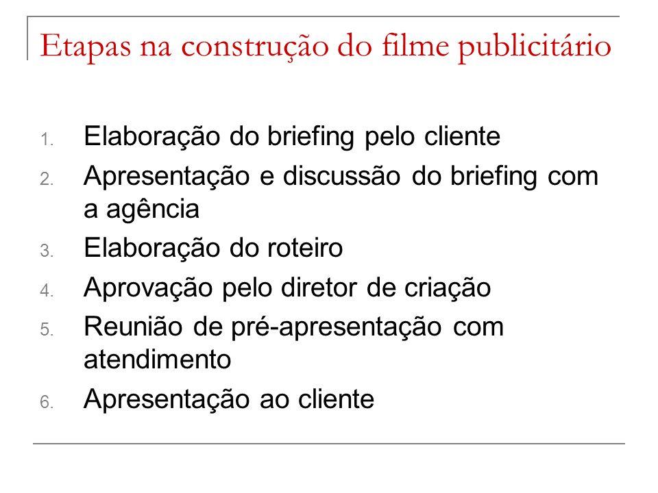 Etapas na construção do filme publicitário 1.Elaboração do briefing pelo cliente 2.