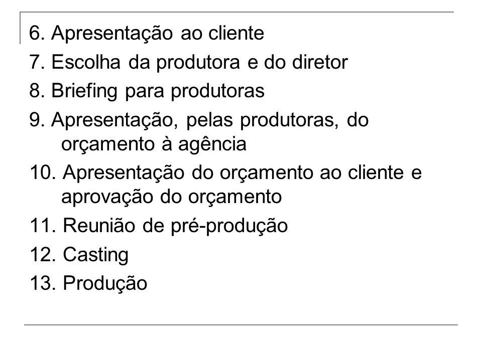 7.Escolha da produtora e do diretor 8. Briefing para produtoras 9.