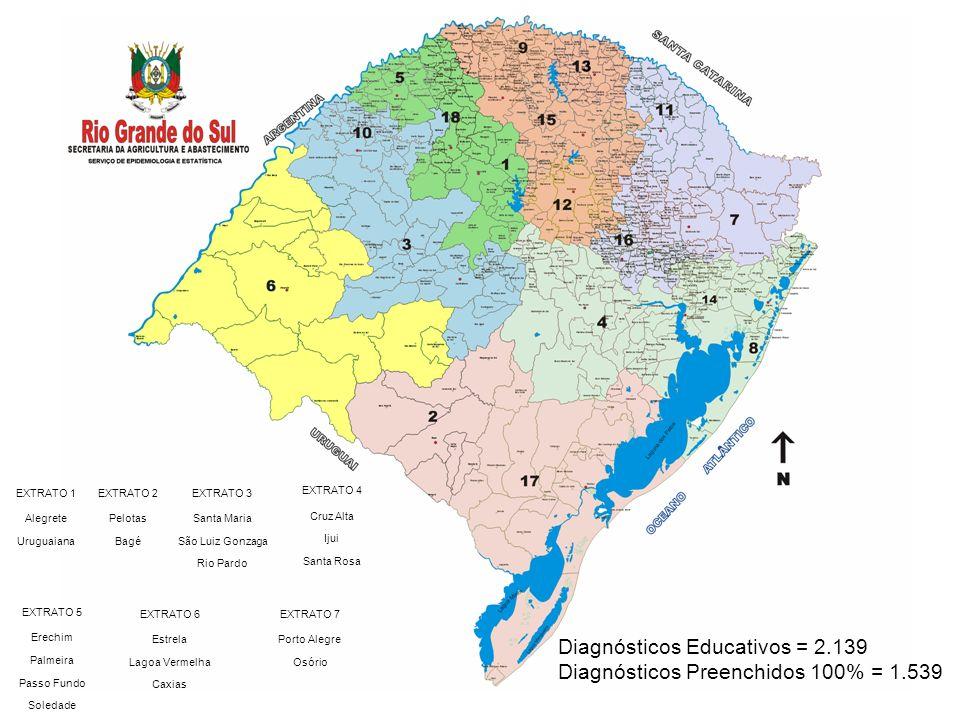 Diagnósticos Educativos = 2.139 Diagnósticos Preenchidos 100% = 1.539 EXTRATO 1 Alegrete Uruguaiana EXTRATO 2 Pelotas Bagé EXTRATO 3 Santa Maria São L