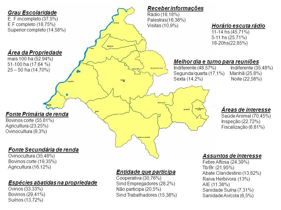 Grau Escolaridade E. F incompleto (37,5%) E.F completo (18,75%) Superior completo (14,58%) Fonte Primária de renda Bovinos corte (55,81%) Agricultura