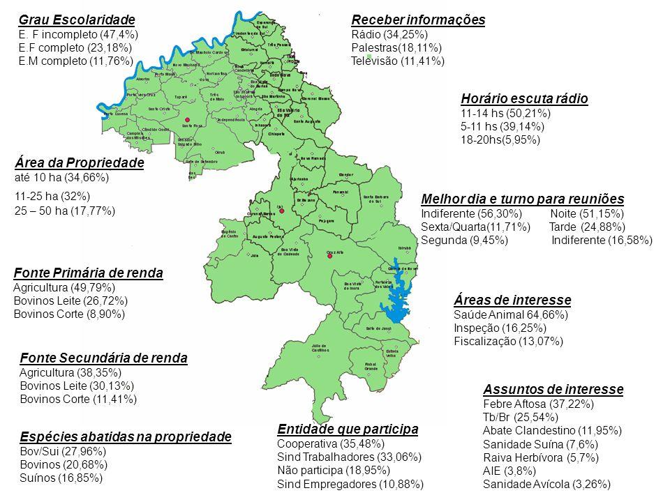 Grau Escolaridade E. F incompleto (47,4%) E.F completo (23,18%) E.M completo (11,76%) Fonte Primária de renda Agricultura (49,79%) Bovinos Leite (26,7