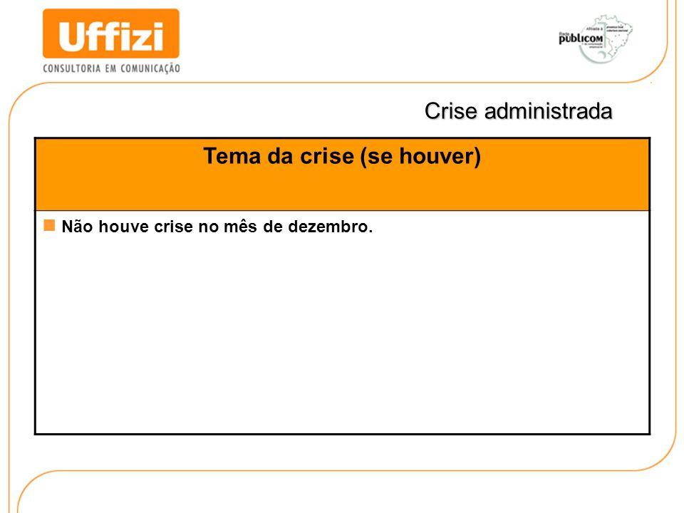 Tema da crise (se houver) Não houve crise no mês de dezembro. Crise administrada