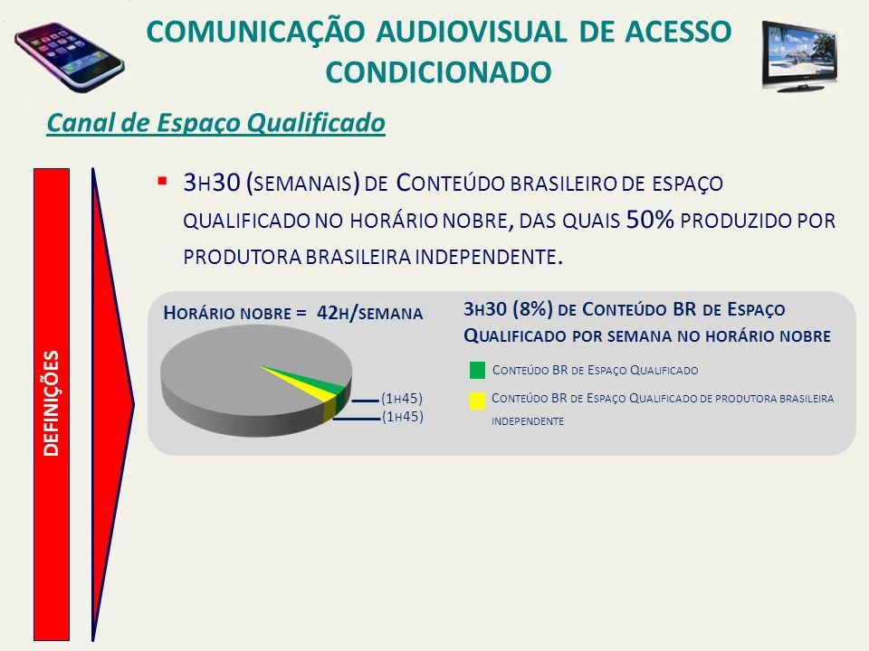 Canal de Espaço Qualificado COMUNICAÇÃO AUDIOVISUAL DE ACESSO CONDICIONADO DEFINIÇÕES 3 H 30 ( SEMANAIS ) DE C ONTEÚDO BRASILEIRO DE ESPAÇO QUALIFICADO NO HORÁRIO NOBRE, DAS QUAIS 50% PRODUZIDO POR PRODUTORA BRASILEIRA INDEPENDENTE.