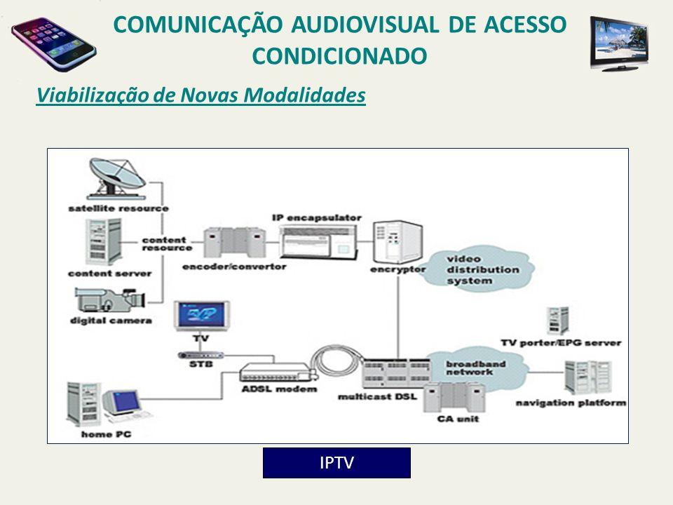 Viabilização de Novas Modalidades COMUNICAÇÃO AUDIOVISUAL DE ACESSO CONDICIONADO IPTV