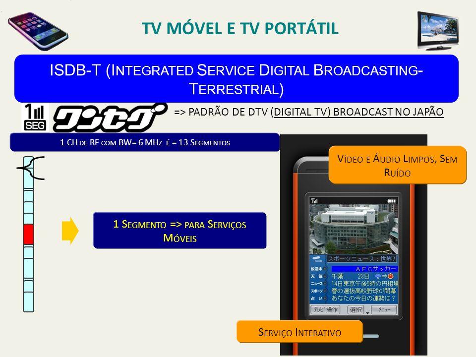 1 S EGMENTO => PARA S ERVIÇOS M ÓVEIS ISDB-T (I NTEGRATED S ERVICE D IGITAL B ROADCASTING - T ERRESTRIAL ) => PADRÃO DE DTV (DIGITAL TV) BROADCAST NO JAPÃO 1 CH DE RF COM BW= 6 MH Z É = 13 S EGMENTOS V ÍDEO E Á UDIO L IMPOS, S EM R UÍDO S ERVIÇO I NTERATIVO TV MÓVEL E TV PORTÁTIL