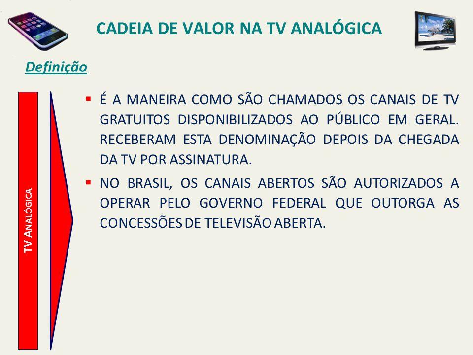 TV A NALÓGICA Definição É A MANEIRA COMO SÃO CHAMADOS OS CANAIS DE TV GRATUITOS DISPONIBILIZADOS AO PÚBLICO EM GERAL.