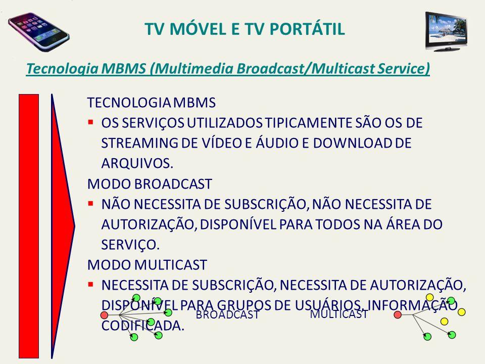 TECNOLOGIA MBMS OS SERVIÇOS UTILIZADOS TIPICAMENTE SÃO OS DE STREAMING DE VÍDEO E ÁUDIO E DOWNLOAD DE ARQUIVOS.