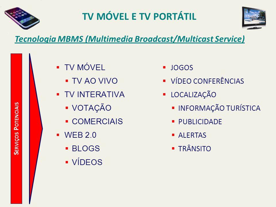 S ERVIÇOS P OTENCIAIS Tecnologia MBMS (Multimedia Broadcast/Multicast Service) TV MÓVEL TV AO VIVO TV INTERATIVA VOTAÇÃO COMERCIAIS WEB 2.0 BLOGS VÍDEOS JOGOS VÍDEO CONFERÊNCIAS LOCALIZAÇÃO INFORMAÇÃO TURÍSTICA PUBLICIDADE ALERTAS TRÂNSITO TV MÓVEL E TV PORTÁTIL