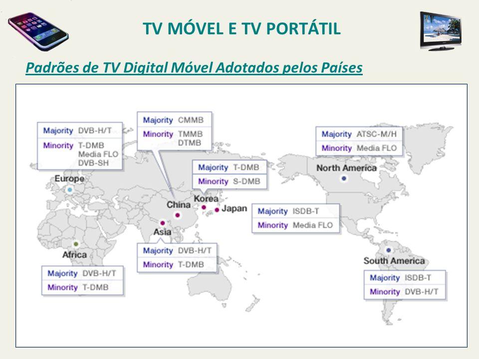 Padrões de TV Digital Móvel Adotados pelos Países TV MÓVEL E TV PORTÁTIL