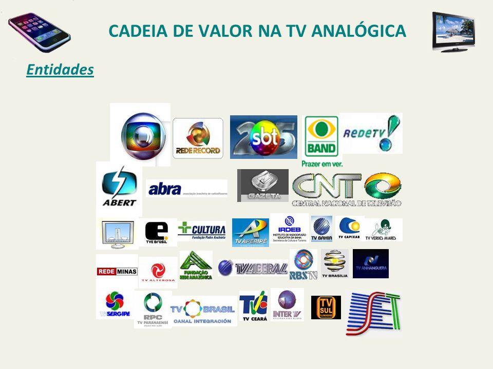 Entidades CADEIA DE VALOR NA TV ANALÓGICA