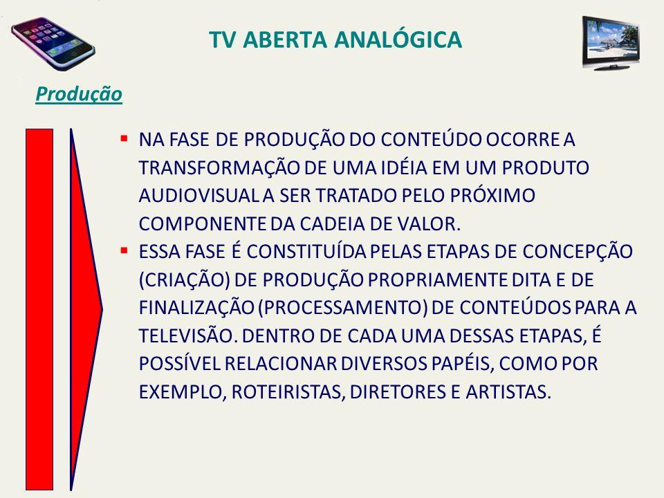 TV ABERTA ANALÓGICA Produção NA FASE DE PRODUÇÃO DO CONTEÚDO OCORRE A TRANSFORMAÇÃO DE UMA IDÉIA EM UM PRODUTO AUDIOVISUAL A SER TRATADO PELO PRÓXIMO COMPONENTE DA CADEIA DE VALOR.