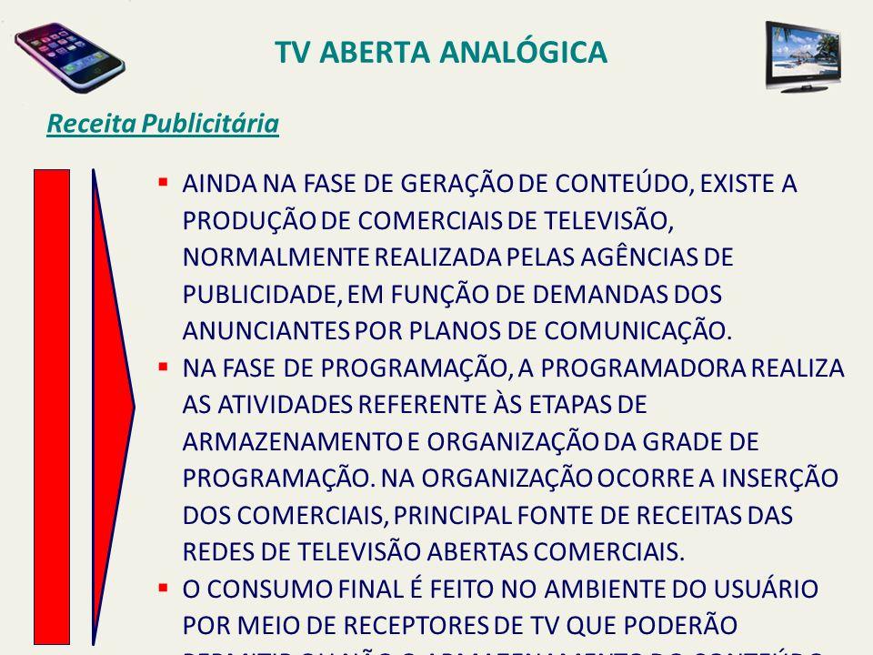 TV ABERTA ANALÓGICA Receita Publicitária AINDA NA FASE DE GERAÇÃO DE CONTEÚDO, EXISTE A PRODUÇÃO DE COMERCIAIS DE TELEVISÃO, NORMALMENTE REALIZADA PELAS AGÊNCIAS DE PUBLICIDADE, EM FUNÇÃO DE DEMANDAS DOS ANUNCIANTES POR PLANOS DE COMUNICAÇÃO.