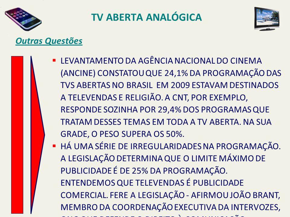 Outras Questões LEVANTAMENTO DA AGÊNCIA NACIONAL DO CINEMA (ANCINE) CONSTATOU QUE 24,1% DA PROGRAMAÇÃO DAS TVS ABERTAS NO BRASIL EM 2009 ESTAVAM DESTINADOS A TELEVENDAS E RELIGIÃO.