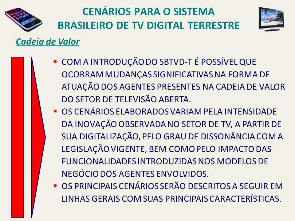 Cadeia de Valor COM A INTRODUÇÃO DO SBTVD-T É POSSÍVEL QUE OCORRAM MUDANÇAS SIGNIFICATIVAS NA FORMA DE ATUAÇÃO DOS AGENTES PRESENTES NA CADEIA DE VALOR DO SETOR DE TELEVISÃO ABERTA.