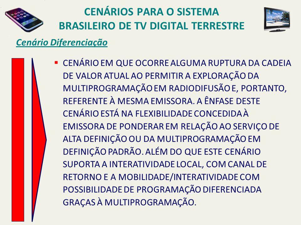 Cenário Diferenciação CENÁRIO EM QUE OCORRE ALGUMA RUPTURA DA CADEIA DE VALOR ATUAL AO PERMITIR A EXPLORAÇÃO DA MULTIPROGRAMAÇÃO EM RADIODIFUSÃO E, PORTANTO, REFERENTE À MESMA EMISSORA.