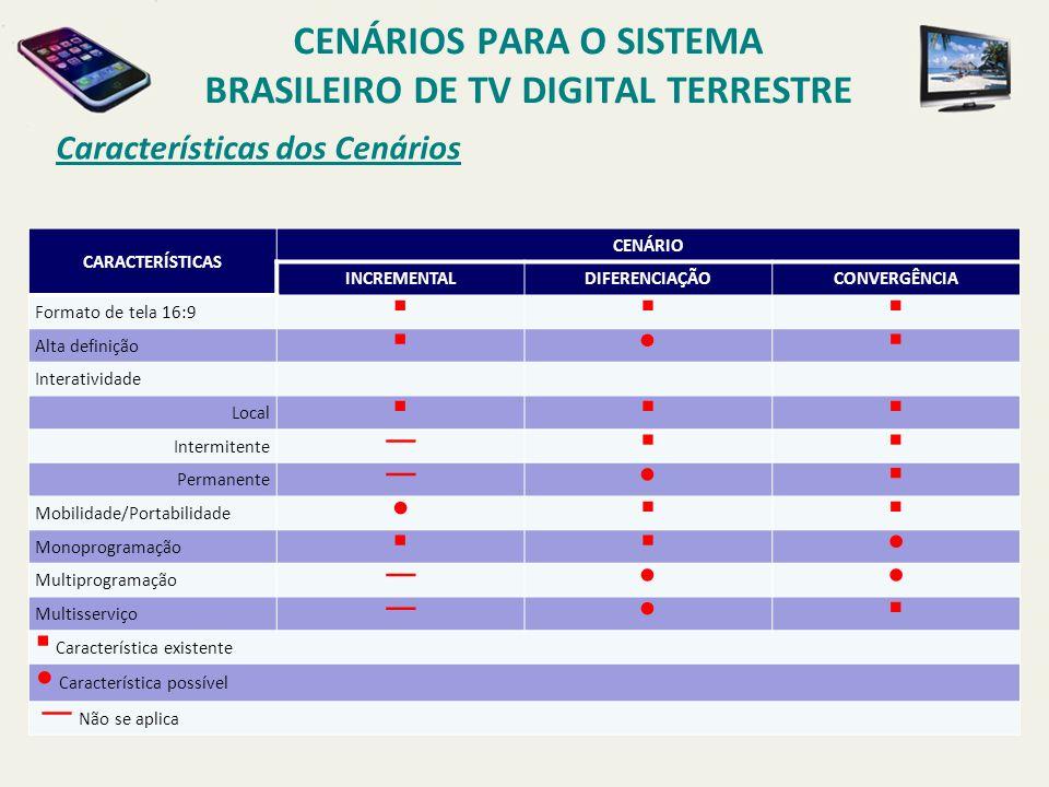 Características dos Cenários CENÁRIOS PARA O SISTEMA BRASILEIRO DE TV DIGITAL TERRESTRE CARACTERÍSTICAS CENÁRIO INCREMENTALDIFERENCIAÇÃOCONVERGÊNCIA Formato de tela 16:9 Alta definição Interatividade Local Intermitente Permanente Mobilidade/Portabilidade Monoprogramação Multiprogramação Multisserviço Característica existente Característica possível Não se aplica