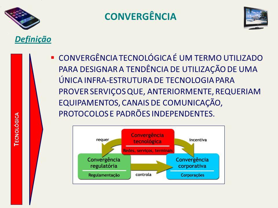 CONVERGÊNCIA T ECNOLÓGICA Definição CONVERGÊNCIA TECNOLÓGICA É UM TERMO UTILIZADO PARA DESIGNAR A TENDÊNCIA DE UTILIZAÇÃO DE UMA ÚNICA INFRA-ESTRUTURA DE TECNOLOGIA PARA PROVER SERVIÇOS QUE, ANTERIORMENTE, REQUERIAM EQUIPAMENTOS, CANAIS DE COMUNICAÇÃO, PROTOCOLOS E PADRÕES INDEPENDENTES.