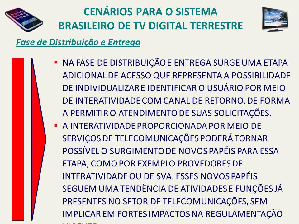 Fase de Distribuição e Entrega NA FASE DE DISTRIBUIÇÃO E ENTREGA SURGE UMA ETAPA ADICIONAL DE ACESSO QUE REPRESENTA A POSSIBILIDADE DE INDIVIDUALIZAR E IDENTIFICAR O USUÁRIO POR MEIO DE INTERATIVIDADE COM CANAL DE RETORNO, DE FORMA A PERMITIR O ATENDIMENTO DE SUAS SOLICITAÇÕES.