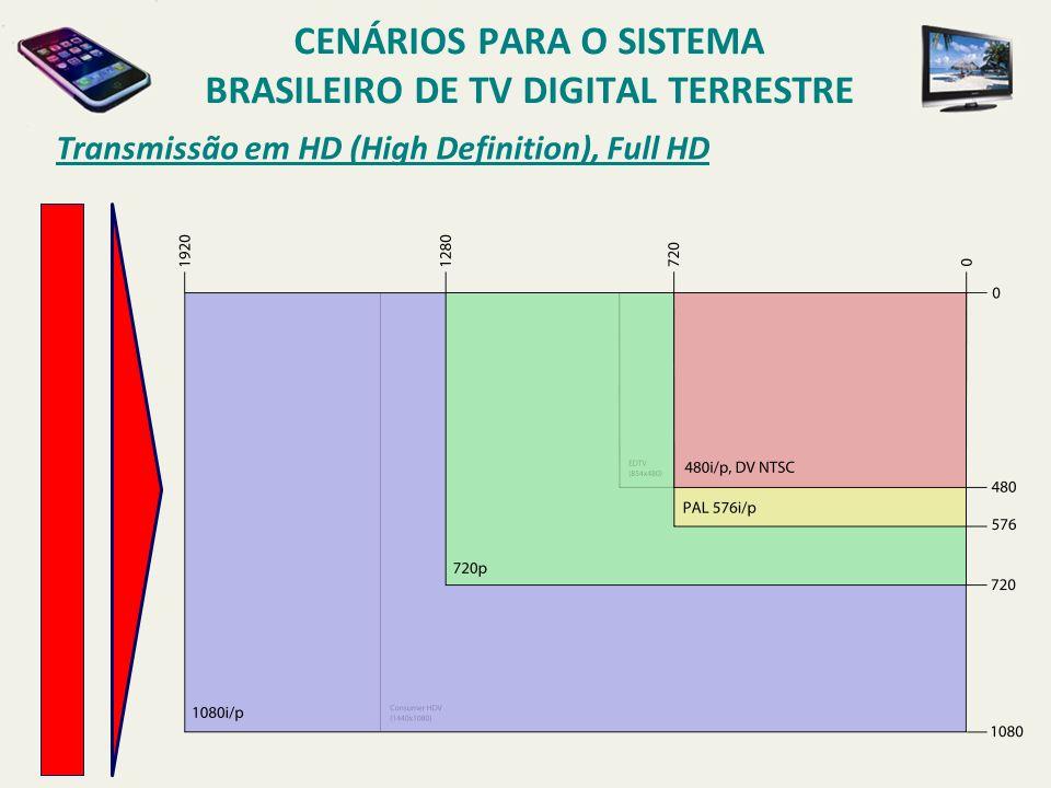 Transmissão em HD (High Definition), Full HD CENÁRIOS PARA O SISTEMA BRASILEIRO DE TV DIGITAL TERRESTRE