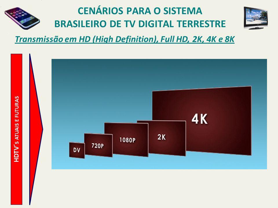 HDTV´ S ATUAIS E FUTURAS Transmissão em HD (High Definition), Full HD, 2K, 4K e 8K CENÁRIOS PARA O SISTEMA BRASILEIRO DE TV DIGITAL TERRESTRE