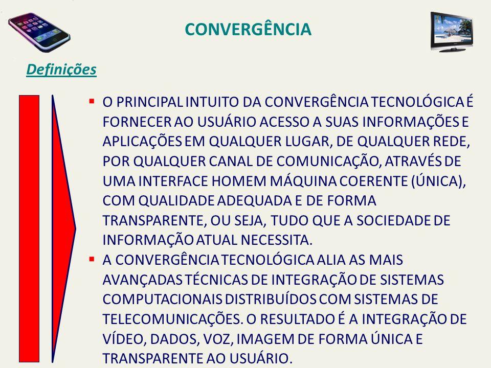 CONVERGÊNCIA Definições O PRINCIPAL INTUITO DA CONVERGÊNCIA TECNOLÓGICA É FORNECER AO USUÁRIO ACESSO A SUAS INFORMAÇÕES E APLICAÇÕES EM QUALQUER LUGAR, DE QUALQUER REDE, POR QUALQUER CANAL DE COMUNICAÇÃO, ATRAVÉS DE UMA INTERFACE HOMEM MÁQUINA COERENTE (ÚNICA), COM QUALIDADE ADEQUADA E DE FORMA TRANSPARENTE, OU SEJA, TUDO QUE A SOCIEDADE DE INFORMAÇÃO ATUAL NECESSITA.