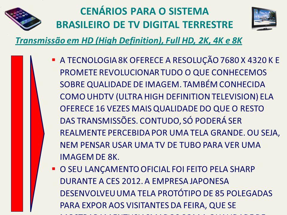 Transmissão em HD (High Definition), Full HD, 2K, 4K e 8K A TECNOLOGIA 8K OFERECE A RESOLUÇÃO 7680 X 4320 K E PROMETE REVOLUCIONAR TUDO O QUE CONHECEMOS SOBRE QUALIDADE DE IMAGEM.