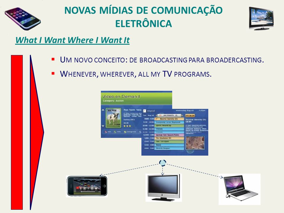 What I Want Where I Want It U M NOVO CONCEITO : DE BROADCASTING PARA BROADERCASTING. W HENEVER, WHEREVER, ALL MY TV PROGRAMS. NOVAS MÍDIAS DE COMUNICA