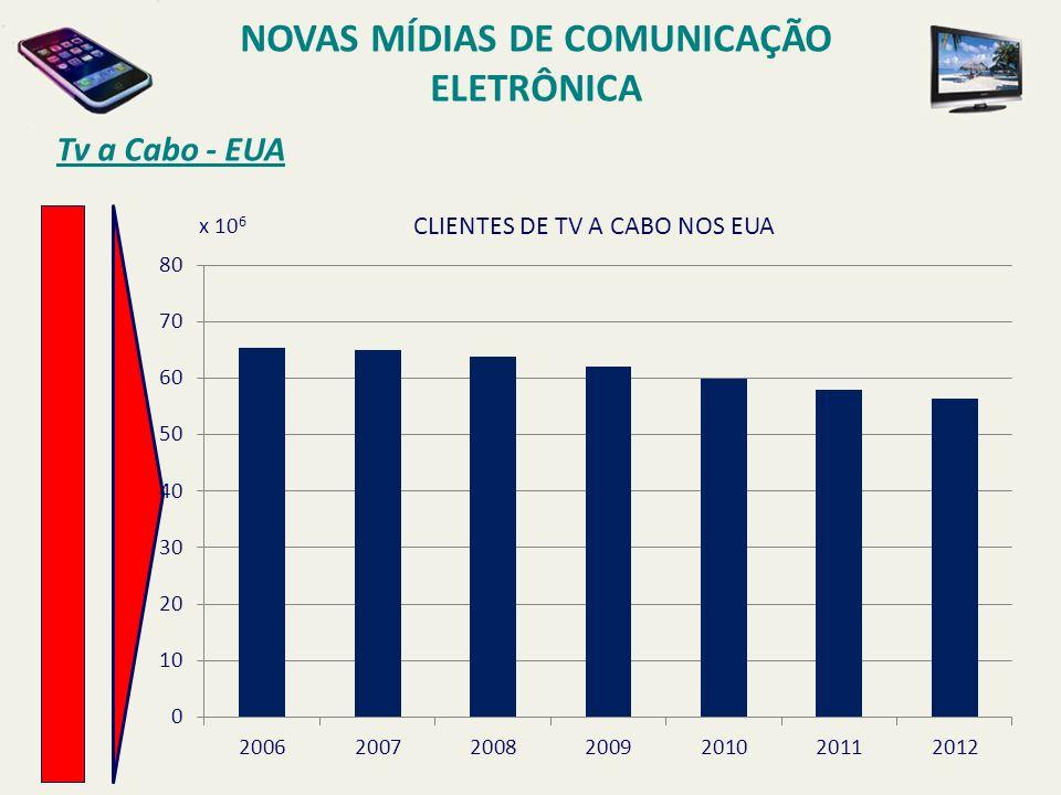 Tv a Cabo - EUA NOVAS MÍDIAS DE COMUNICAÇÃO ELETRÔNICA x 10 6