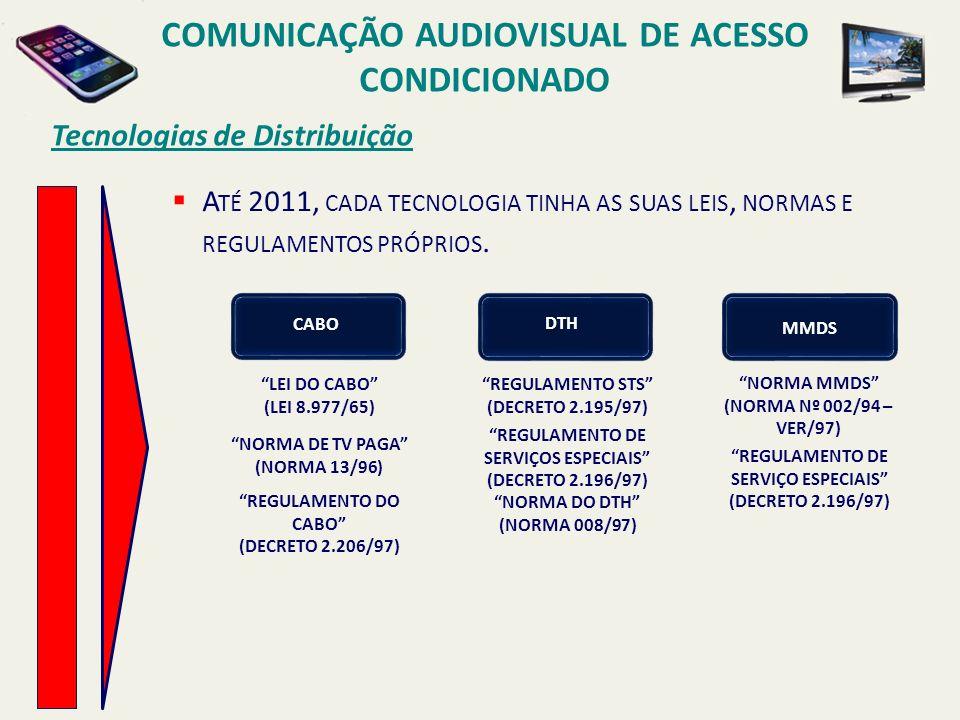 Tecnologias de Distribuição A TÉ 2011, CADA TECNOLOGIA TINHA AS SUAS LEIS, NORMAS E REGULAMENTOS PRÓPRIOS.