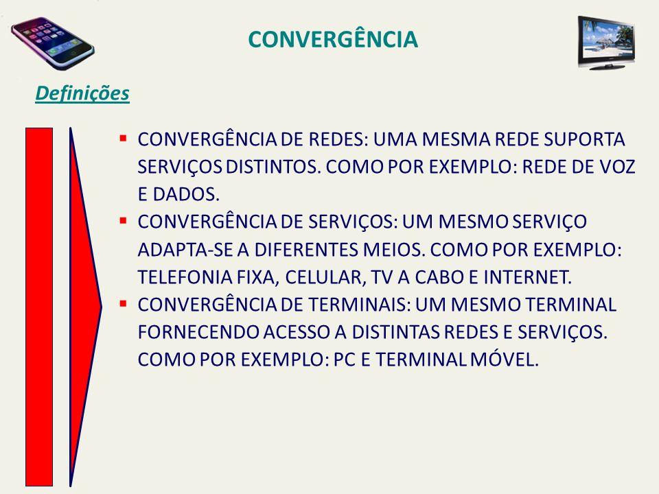 CONVERGÊNCIA Definições CONVERGÊNCIA DE REDES: UMA MESMA REDE SUPORTA SERVIÇOS DISTINTOS.